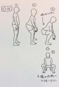 腰使い方1